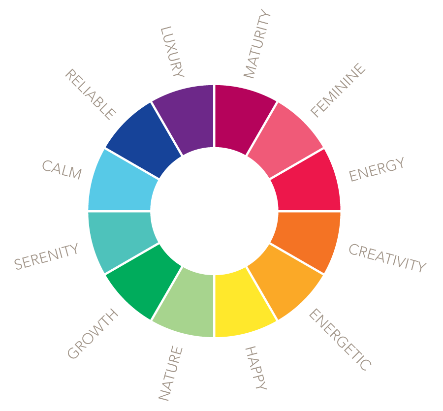 What do your brand colours say about your brand? Have you applied colour psychology theories to your visual branding?
